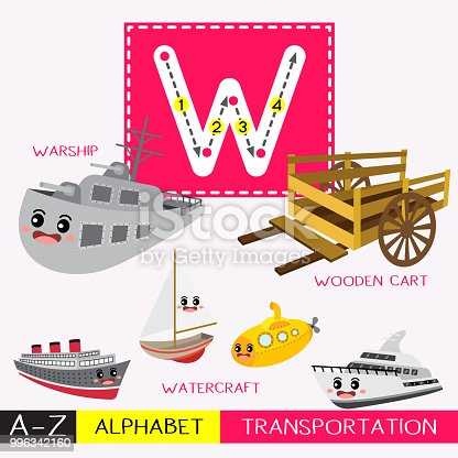 istock Letter W uppercase tracing transportations vocabulary 996342160