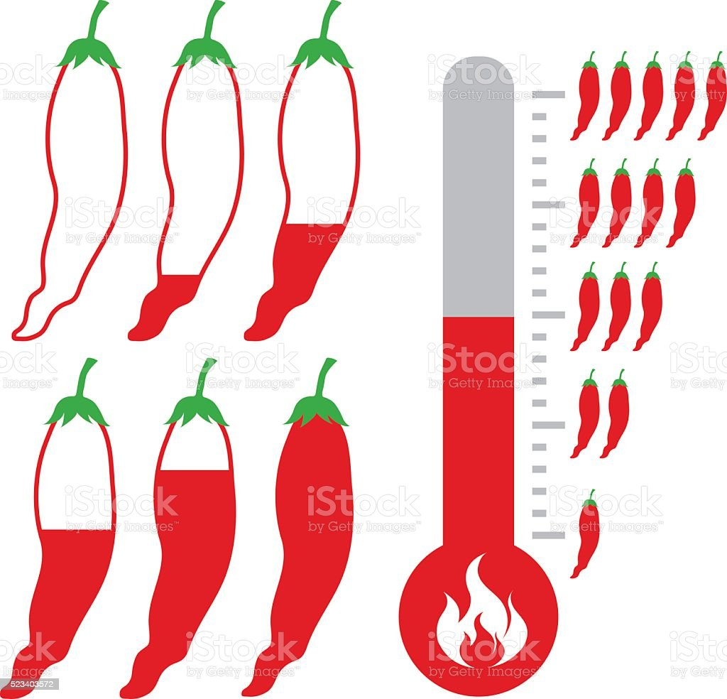 Level of Hot and spicy Chili Pepper vector art illustration