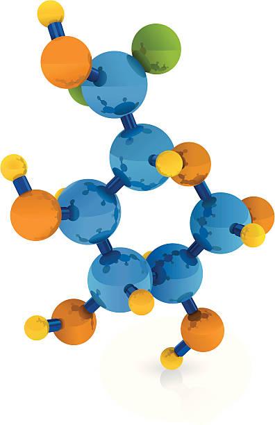 L-glucose-Molekül – Vektorgrafik