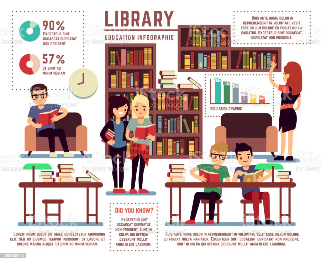 Library with young educated students vector infographic template vector art illustration