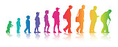 Aging process in humans from baby to old age in rainbow colours