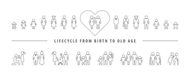ライフ サイクルおよび老化プロセス。ベクトルのアイコンを設定、古い時代に赤ちゃんから成長する人。 - 出産点のイラスト素材/クリップアート素材/マンガ素材/アイコン素材