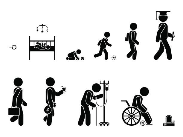 lebenszyklus einer person wachsen von der geburt bis zum tod. lebendigen weg piktogramm. vektor-illustration des menschlichen alterungsprozesses auf weißem hintergrund - hochschulgetränke stock-grafiken, -clipart, -cartoons und -symbole