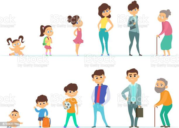 Life cycle of male and female different characters of youth and old vector id876902784?b=1&k=6&m=876902784&s=612x612&h=oeuga0ytusz89rwnuanya5q6bf nugdr2mwhcfwdwd4=