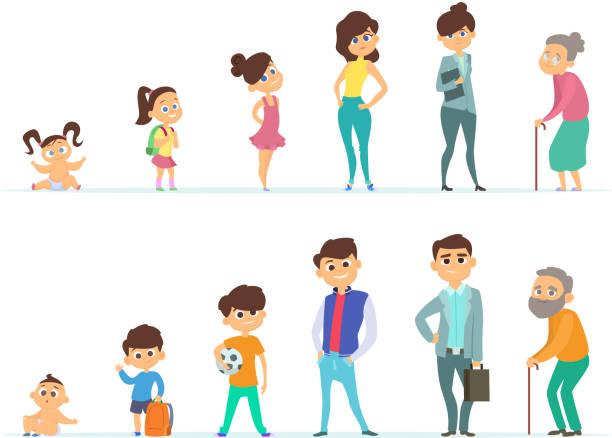 남자와 여자의 생활 주기입니다. 젊음과 나이의 다른 문자 - 가정 물건 실루엣 stock illustrations