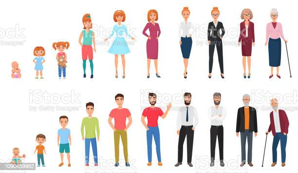 Life Cycles Of Man And Woman People Generations Human Growth Concept Vector Illustration - Arte vetorial de stock e mais imagens de Adolescente
