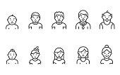 誕生から老齢までのライフサイクル、リニアアイコンセット。異なる年齢の人、男性と女性。子供時代から老年期まで。編集可能ストローク
