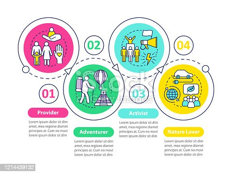 istock Lifestyle types vector infographic template. Activist. Business presentation design elements. Data visualization with four steps and options. Process timeline chart. Workflow layout with linear icons 1214439132