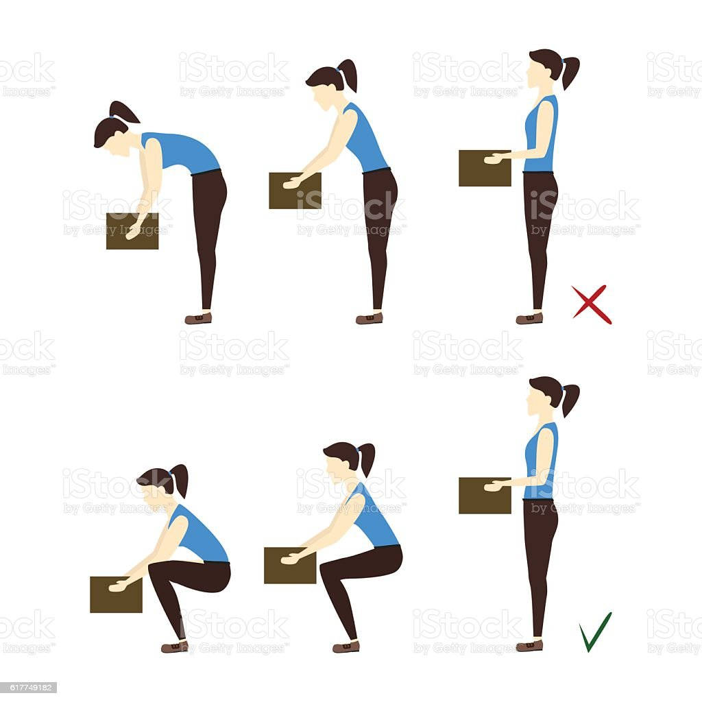 Lifting Box Correct and Incorrect Position. Vector vector art illustration