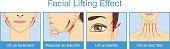 Lifting effect on facial of women