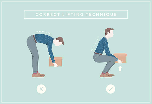 Lifting Proper technique for safely lifting a box to reduce the risk of back injury. Diagram shows two figures illustrating the correct and incorrect technique for lifting heavy objects. bending stock illustrations
