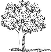Hand-drawn vector drawing of a Light Bulb Idea Tree. Black-and-White sketch on a transparent background (.eps-file). Included files are EPS (v10) and Hi-Res JPG.