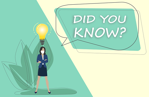 Light bulb with DID YOU KNOW  , business concept , business idea.