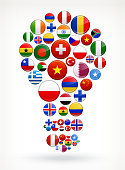 Light Bulb with World Flag Buttons