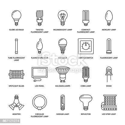 Light bulbs flat line icons. Led lamps types, fluorescent, filament, halogen, diode and other illumination. Thin linear signs for idea concept, electric shop.