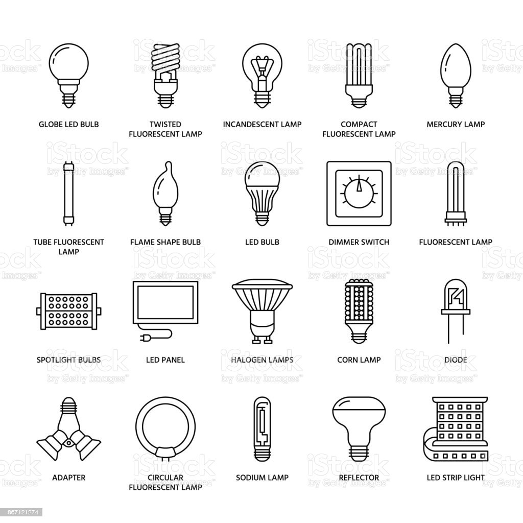 Light bulbs flat line icons. Led lamps types, fluorescent, filament, halogen, diode and other illumination. Thin linear signs for idea concept, electric shop vector art illustration