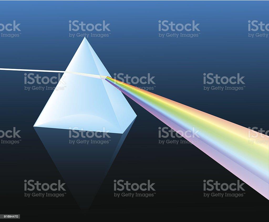 light spectrum vector art illustration
