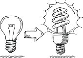 Hand-drawn vector drawing of a Lightbulb Change Concept, an old incandescent light bulb was switched off, a new Energy Saver Light Bulb was switched on. Black-and-White sketch on a transparent background (.eps-file). Included files are EPS (v10) and Hi-Res JPG.