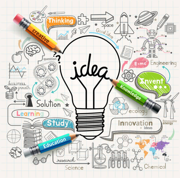 stockillustraties, clipart, cartoons en iconen met lightbulb ideas concept doodles icons set. - inspired