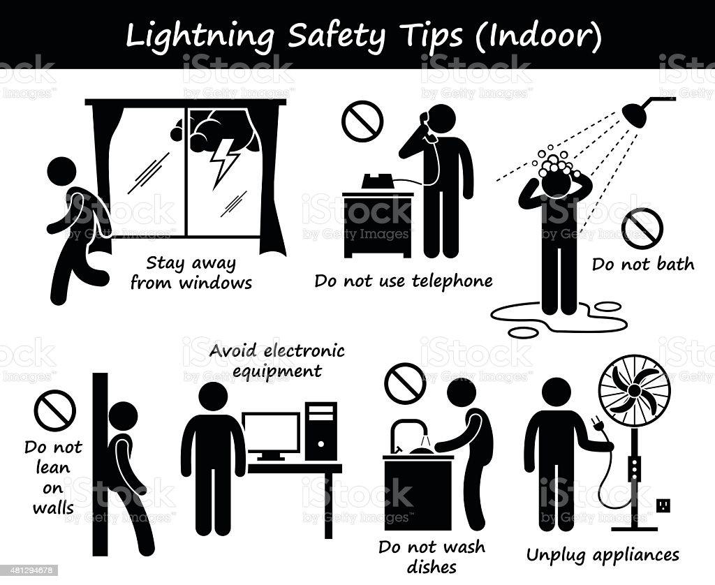 Lightning Thunder innen Sicherheitshinweise Stick Figure Pictogram Icons – Vektorgrafik