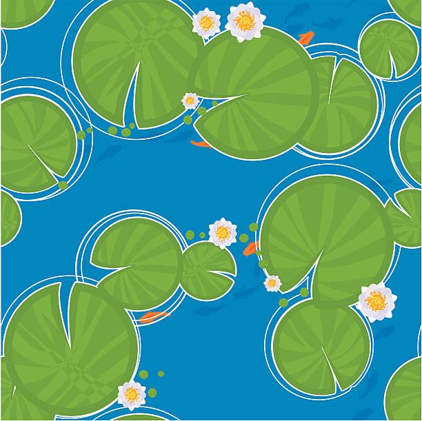 Lily pad and fish seamless pattern Lily pad and fish seamless pattern! lily stock illustrations