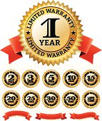 Limited Warranty Golden Badge Collection