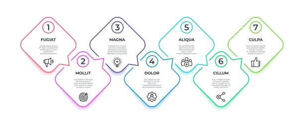infografika przepływu linii. 7 kroków kwadratowy kamień milowy osi czasu graficzny, koncepcja banner prezentacji. przepływ pracy opcji vector 7 - ruch stock illustrations