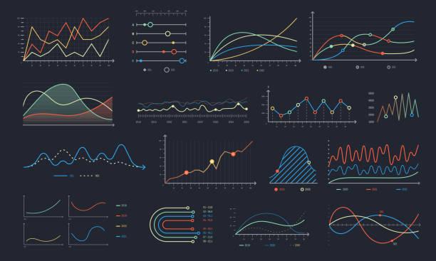 선 그래프입니다. 선형 차트 성장과 비즈니스 다이어그램 그래프, 화려한 히스토그램 그래프 격리 벡터 세트 - 그래프 stock illustrations