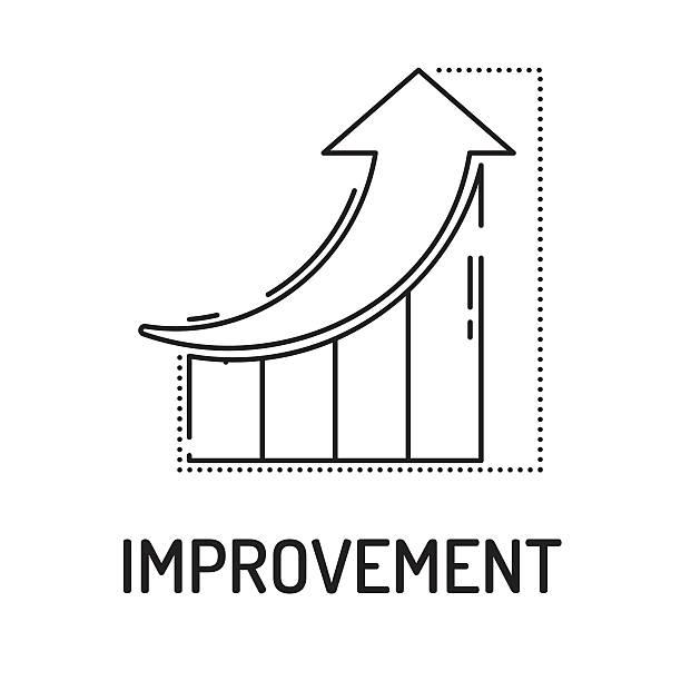 Top 60 Continuous Improvement Clip Art, Vector Graphics