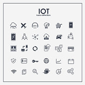 Line icons set. Internet of Things pack. IOT minimal icon