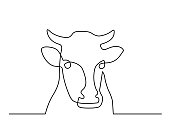 Continuous line drawing of cow head. Vector illustration