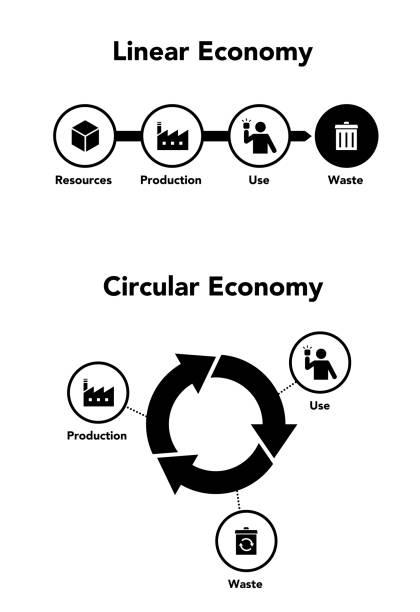 ilustrações de stock, clip art, desenhos animados e ícones de linear and circular economy figures, monochrome illustration - economia circular