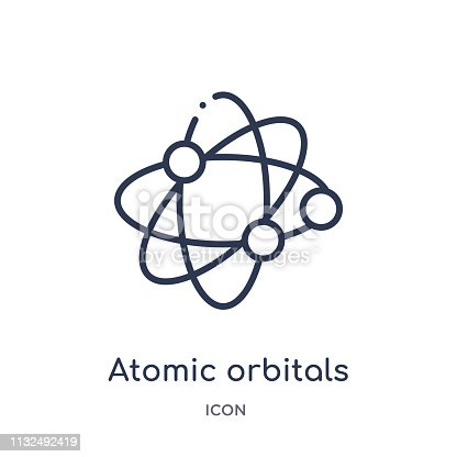 Linear atomic orbitals icon from Education outline collection. Thin line atomic orbitals vector isolated on white background. atomic orbitals trendy illustration