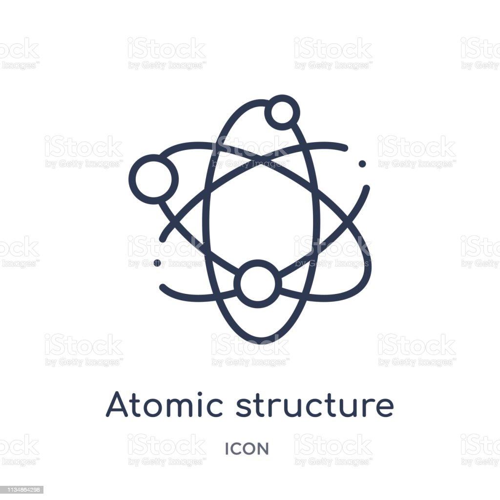 Vetores De ícone Atômico Linear Da Estrutura Da Coleção