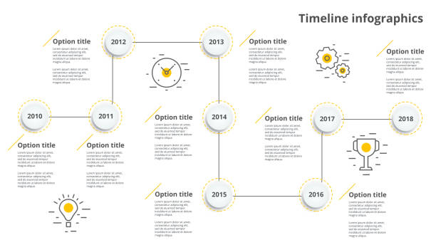ilustrações de stock, clip art, desenhos animados e ícones de linear business timeline workflow infographics. corporate milestones graphic elements. company presentation slide template with year periods. modern vector history time line design. - passagem de ano