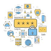 Vector linear round concept of safe using of internet. Access with password is locked. Isolated illustration with outline icons in blue and yellow colors. Square web banner