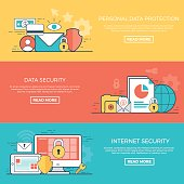Linear flat Personal Data Protection, Internet Security infographics template and icons website hero image vector illustration set. App programming technology and software concept. Yellow background.