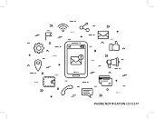 Linear Phone Notification vector illustration