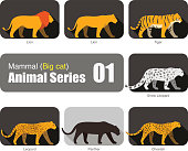 Lion, tiger, leopard, cheetah, panther, snow leopard,  big cat animal cartoon silhouette collection