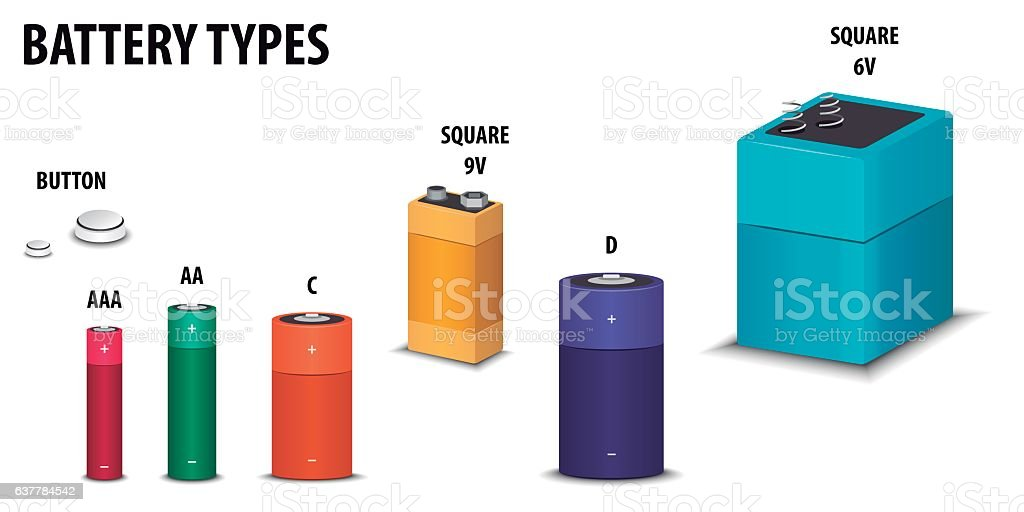 List of Battery Types vector art illustration