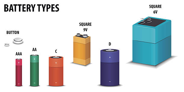 List of Battery Types Illustration of a List of Battery Types lithium stock illustrations