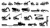 Sideview artwork of construction and industrial vehicles, road roller, bulldozer, backhoe, excavator, dump truck, and crane.