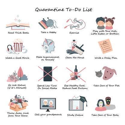 List of Daily Activities for Covid or coronavirus quarantine. Stay at Home concept, daily routine while Self Isolation. Vector infographic isolated on white.