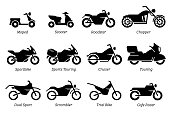 Side view of all kind of motorcycle from moped, scooter, roadster, sports, cruiser, touring, scrambler, trial bike, and chopper.