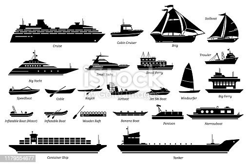 Artwork of cruise, brig, sailboat, yacht ferry, trawler, speedboat, jet ski, windsurfer, pontoon, container ship, and tanker.