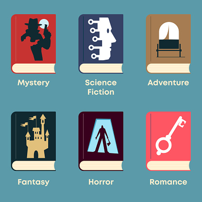 List of fiction genres.