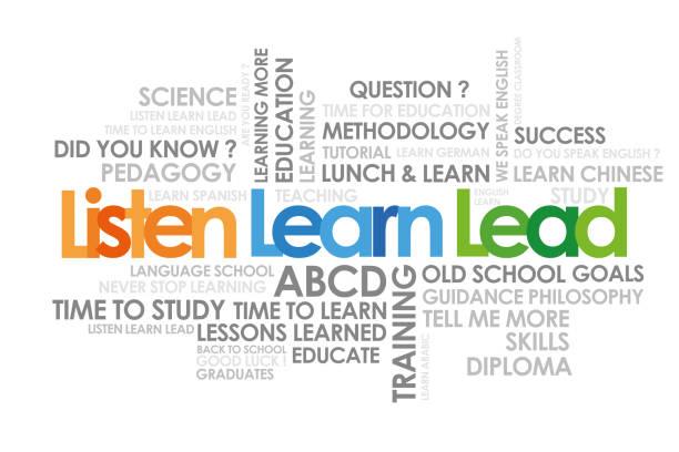 Hören lernen Blei – Vektorgrafik