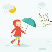 Little girl walking with umbrella under rain.