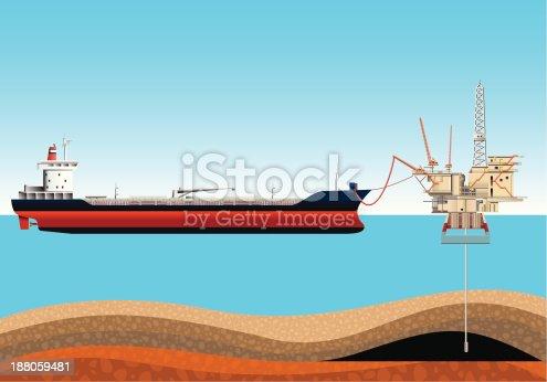 Oil Platform and Oil Tanker.