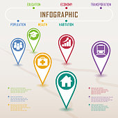 Geometric concept infographic elements, icons include medical, education, transportation, people, chart, residential.